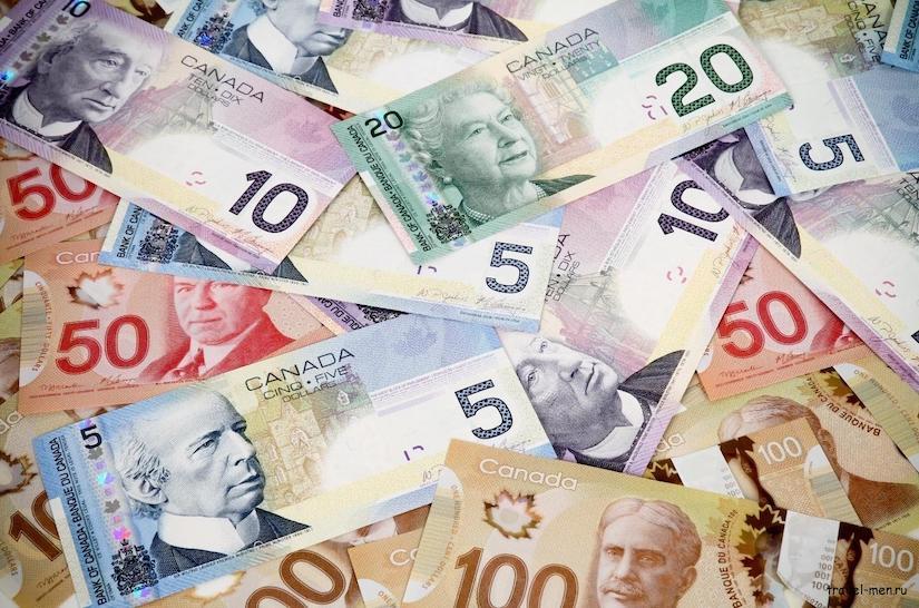 самые дорогие валюты мира